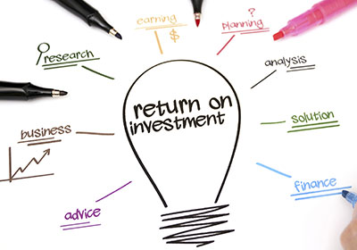 Examples of investment ideas options